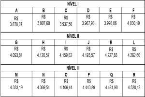 Tabela TJSP - Neaf